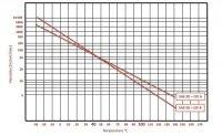 graph_2_viscosity_index.thumb.jpg.d43ecb7bd3ffa3e26f3c0258d54f294d.jpg